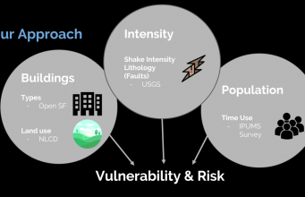 geospatial analytics, machine learning, disaster management