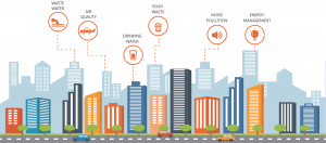 Smart solutions for smart city