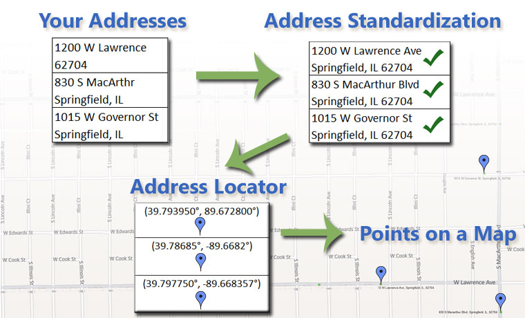 What is geocoding and how can it help sell products