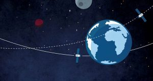 space start-ups