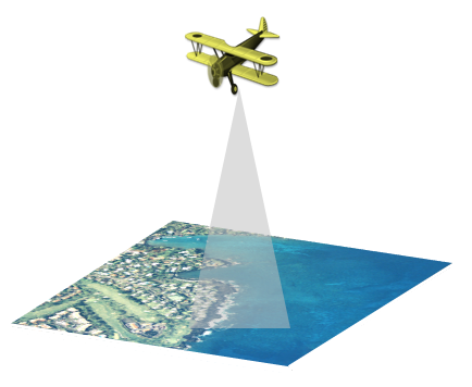 types of LiDAR