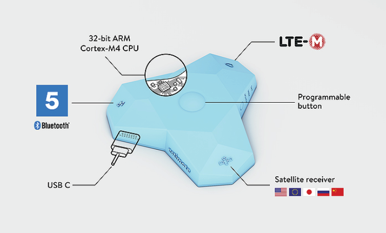 Estimote LTE Beacon