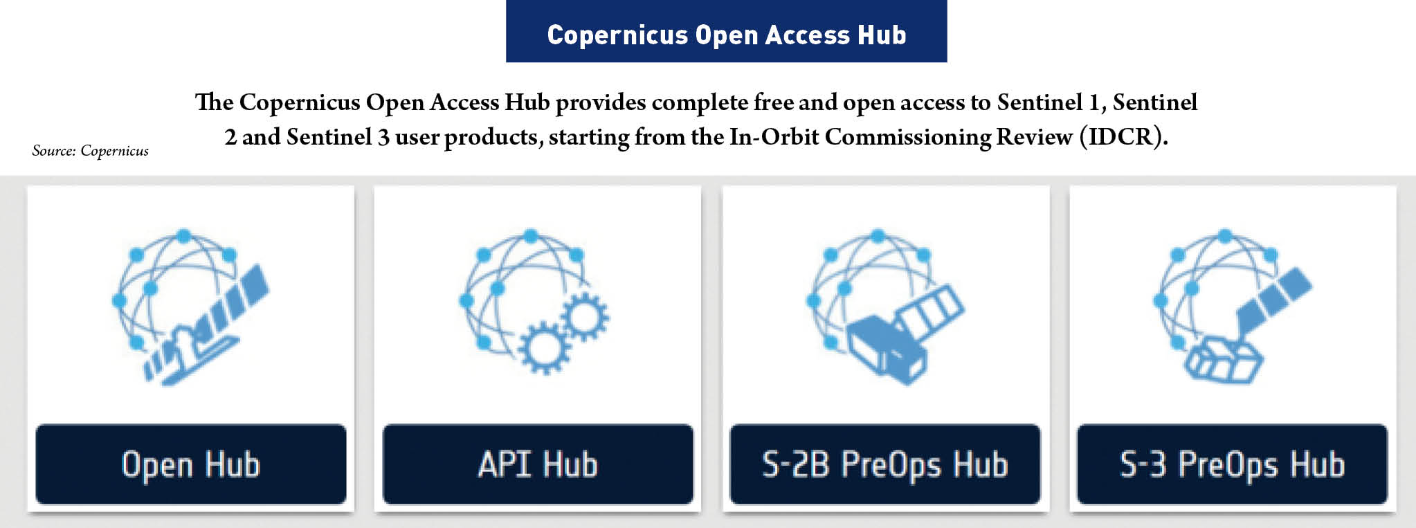 Free and open data makes Copernicus a gamechanger: ESA's Josef