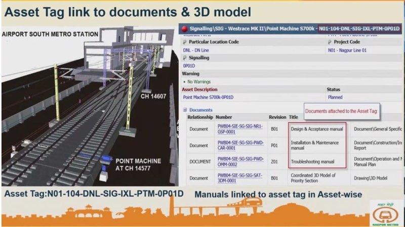3D BIM + geospatial full lifecycle metro rail project aims