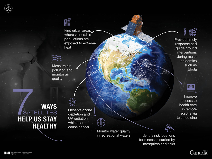 International Charter uses satellite data to assist disaster
