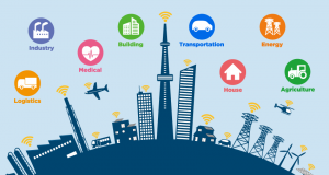 4IR in smart cities