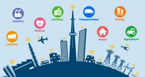 4IR in smart cities