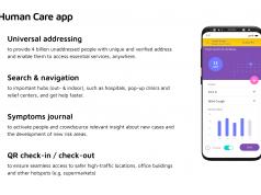 Human Care app