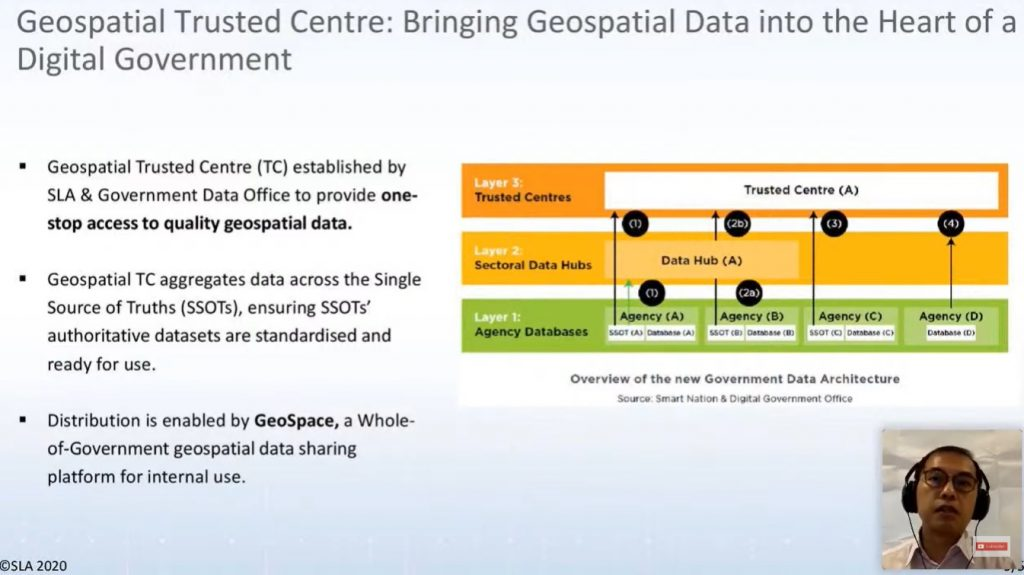 the value of geospatial. Singapore Land Authority