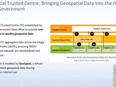 the value of geospatial