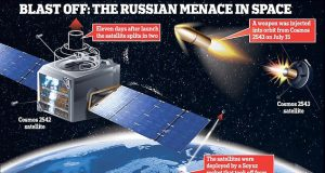俄罗斯测试了一种新的抗卫星武器