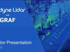 Velodyne Lidar and Graf Industrial Corp. Announce Business Combination to Form...