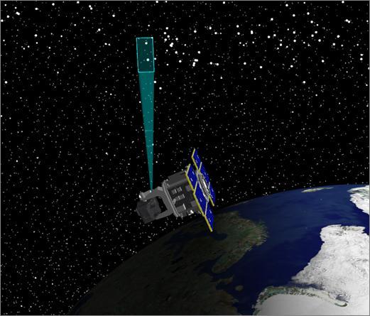 Space debris mitigation