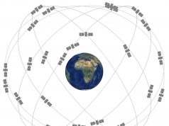 What is GPS III