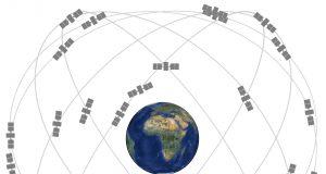 什么是GPS III