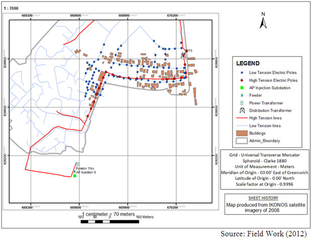 geospatial modeling of electricity distribution network